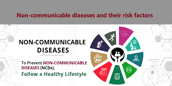 Non communicable diseases and prevention