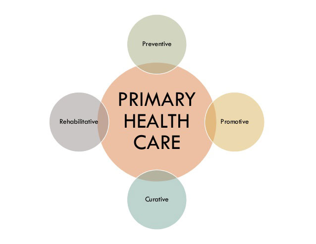 primary-health-care